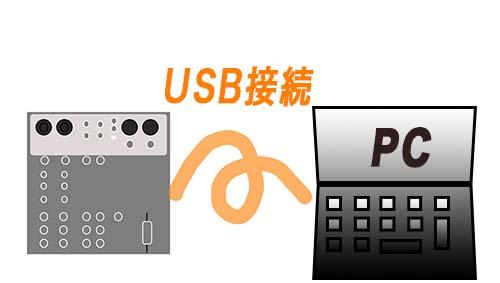 パソコンとミキサーUSB接続